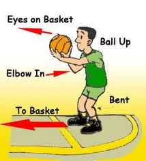 The secret to Better Free Throw Shooting